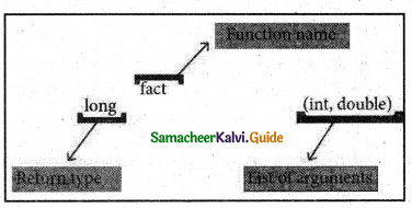 Samacheer Kalvi 11th Computer Science Guide Chapter 11 Functions 2