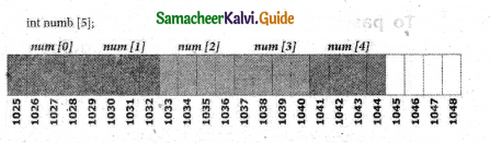 Samacheer Kalvi 11th Computer Science Guide Chapter 12 Arrays and Structures 4