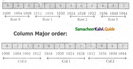 Samacheer Kalvi 11th Computer Science Guide Chapter 12 Arrays and Structures 6