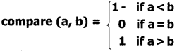 Samacheer Kalvi 11th Computer Science Guide Chapter 7 Composition and Decomposition 6
