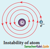 Samacheer Kalvi 12th Physics Guide Chapter 8 Atomic and Nuclear Physics 43
