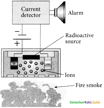 Samacheer Kalvi 12th Physics Guide Chapter 8 Atomic and Nuclear Physics 57