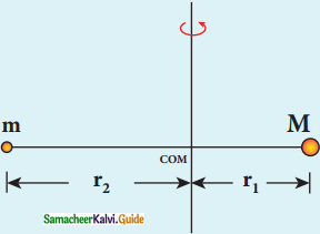 Samacheer Kalvi 12th Physics Guide Chapter 8 Atomic and Nuclear Physics 68