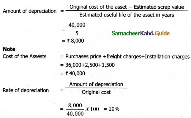 Samacheer Kalvi 11th Accountancy Guide Chapter 10 Depreciation Accounting 11