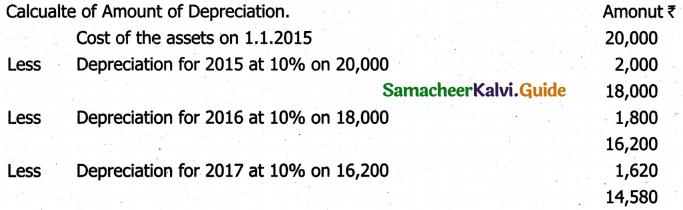 Samacheer Kalvi 11th Accountancy Guide Chapter 10 Depreciation Accounting 20