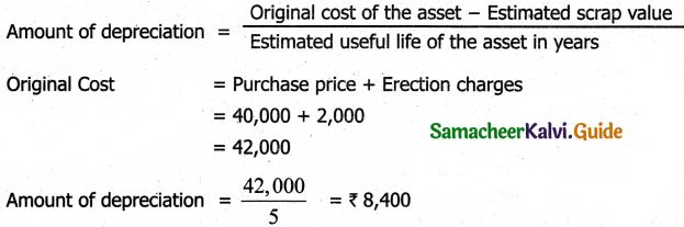 Samacheer Kalvi 11th Accountancy Guide Chapter 10 Depreciation Accounting 3