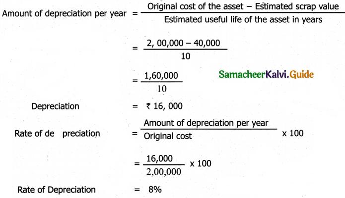 Samacheer Kalvi 11th Accountancy Guide Chapter 10 Depreciation Accounting 32