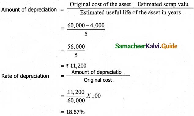 Samacheer Kalvi 11th Accountancy Guide Chapter 10 Depreciation Accounting 5