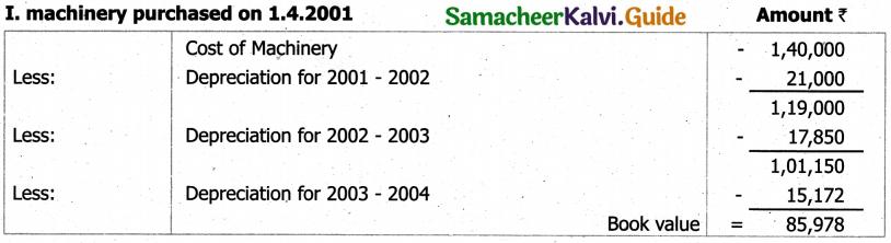 Samacheer Kalvi 11th Accountancy Guide Chapter 10 Depreciation Accounting 50