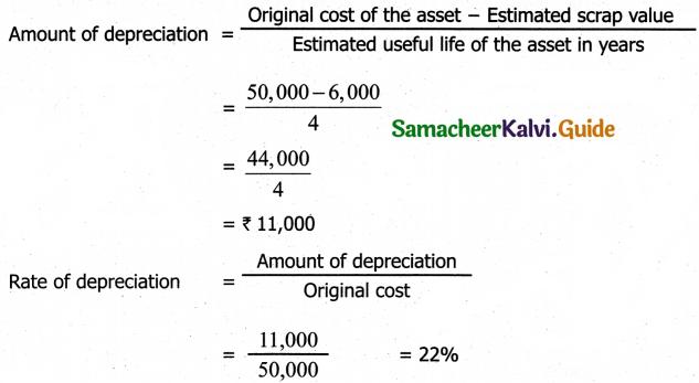 Samacheer Kalvi 11th Accountancy Guide Chapter 10 Depreciation Accounting 6