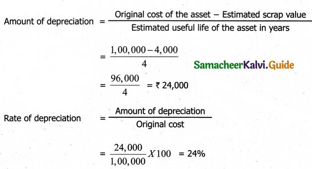 Samacheer Kalvi 11th Accountancy Guide Chapter 10 Depreciation Accounting 7