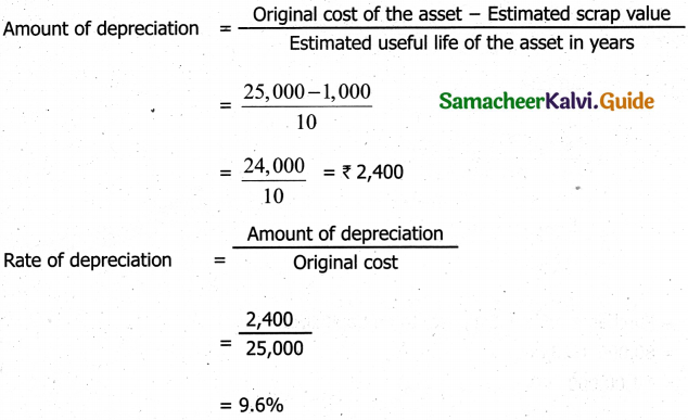 Samacheer Kalvi 11th Accountancy Guide Chapter 10 Depreciation Accounting 9