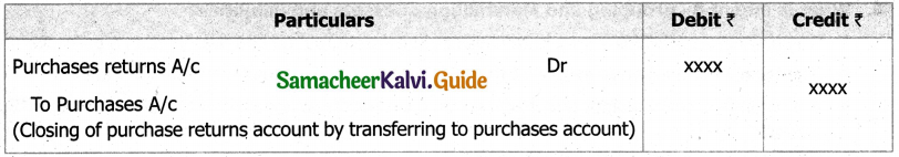 Samacheer Kalvi 11th Accountancy Guide Chapter 12 Final Accounts of Sole Proprietors – I 2
