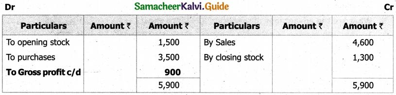 Samacheer Kalvi 11th Accountancy Guide Chapter 12 Final Accounts of Sole Proprietors – I 4