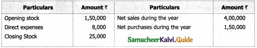 Samacheer Kalvi 11th Accountancy Guide Chapter 12 Final Accounts of Sole Proprietors – I 7