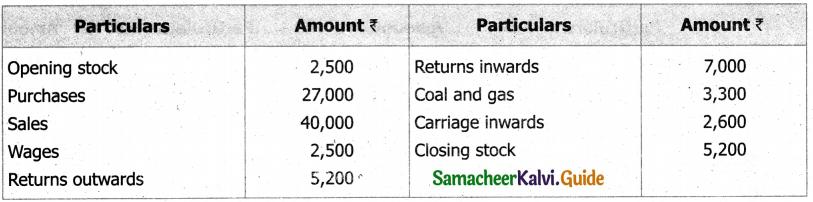 Samacheer Kalvi 11th Accountancy Guide Chapter 12 Final Accounts of Sole Proprietors – I 9