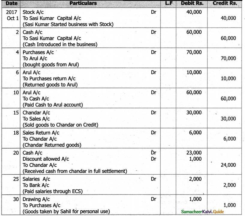 Samacheer Kalvi 11th Accountancy Guide Chapter 3 Books of Prime Entry 12