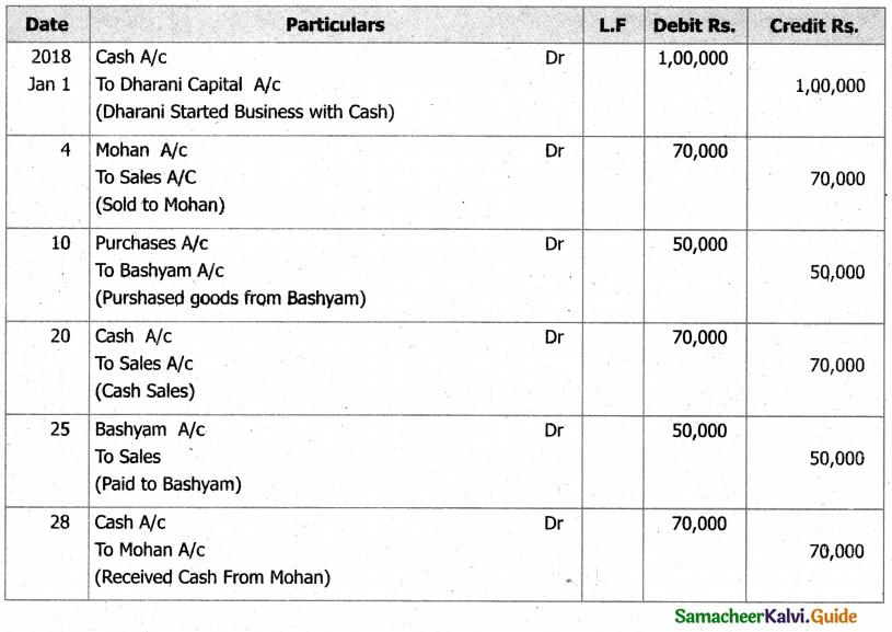 Samacheer Kalvi 11th Accountancy Guide Chapter 3 Books of Prime Entry 26