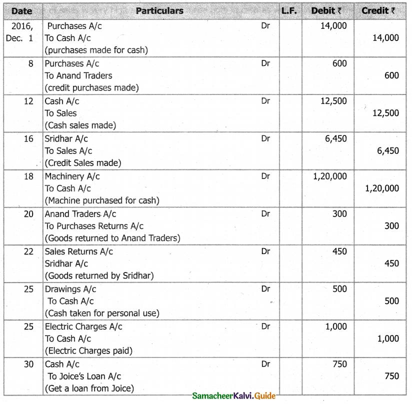 Samacheer Kalvi 11th Accountancy Guide Chapter 3 Books of Prime Entry 33