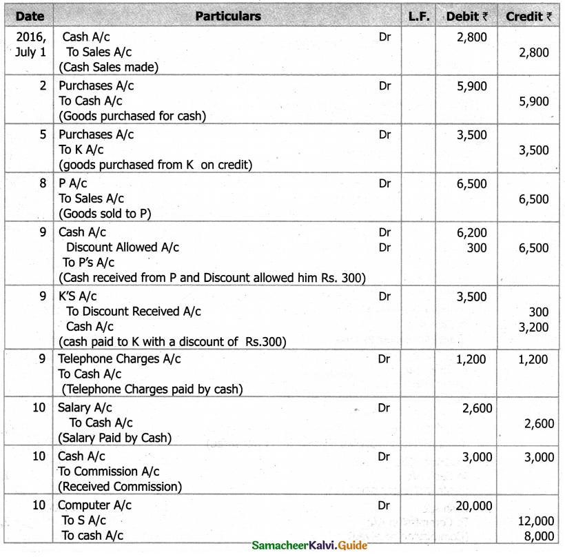 Samacheer Kalvi 11th Accountancy Guide Chapter 3 Books of Prime Entry 34