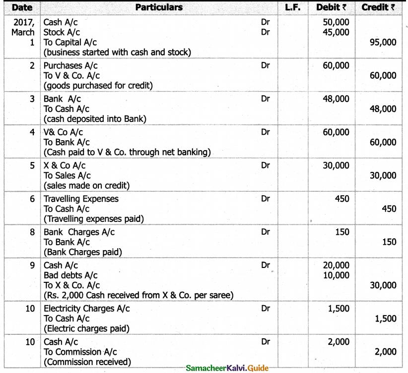 Samacheer Kalvi 11th Accountancy Guide Chapter 3 Books of Prime Entry 35