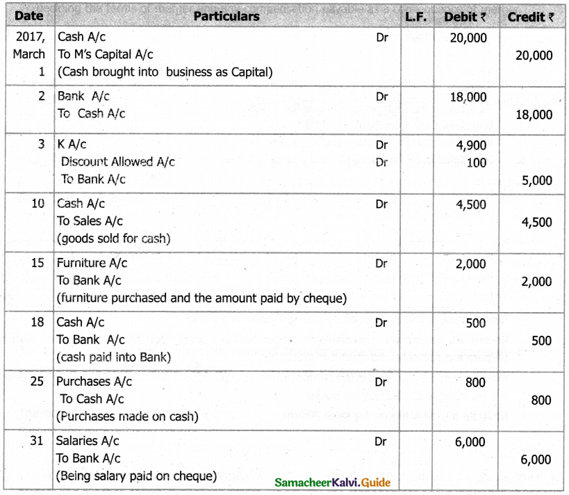 Samacheer Kalvi 11th Accountancy Guide Chapter 3 Books of Prime Entry 37