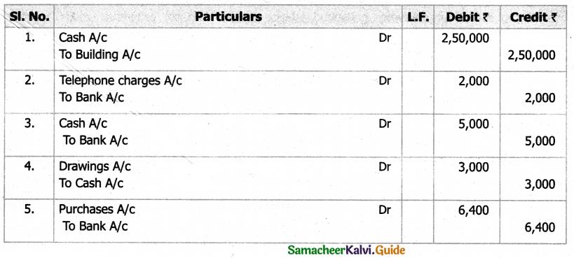 Samacheer Kalvi 11th Accountancy Guide Chapter 3 Books of Prime Entry 38