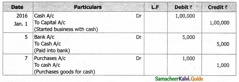 Samacheer Kalvi 11th Accountancy Guide Chapter 4 Ledger 1