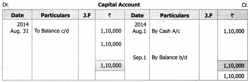 Samacheer Kalvi 11th Accountancy Guide Chapter 4 Ledger 20