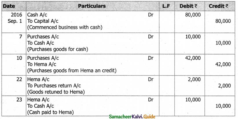 Samacheer Kalvi 11th Accountancy Guide Chapter 4 Ledger 22