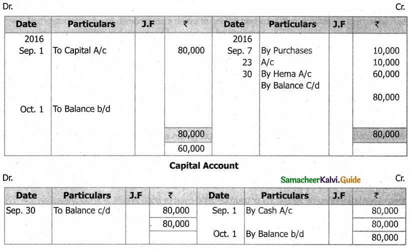 Samacheer Kalvi 11th Accountancy Guide Chapter 4 Ledger 23