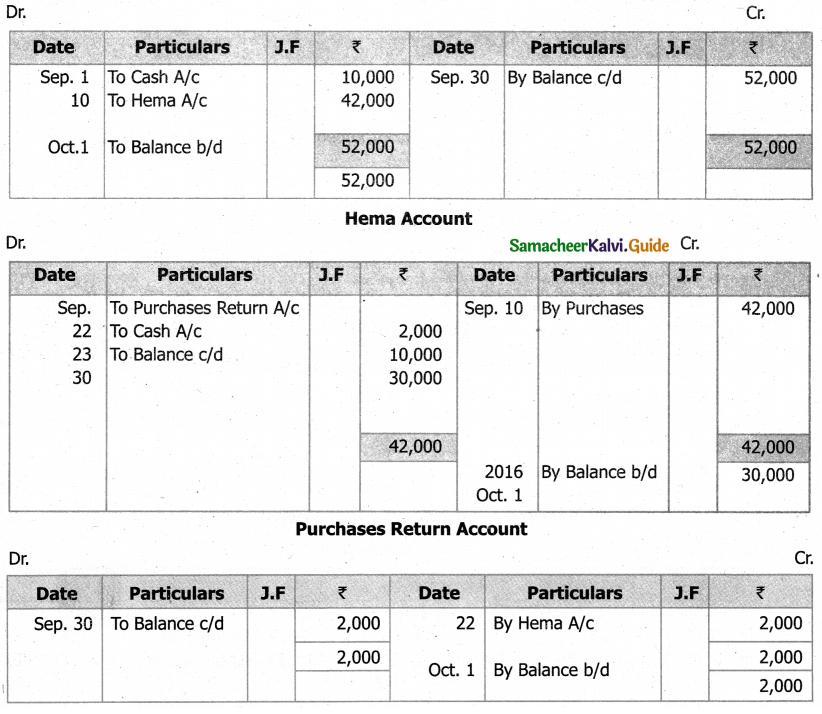 Samacheer Kalvi 11th Accountancy Guide Chapter 4 Ledger 24