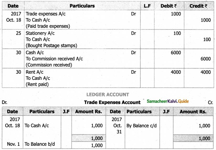 Samacheer Kalvi 11th Accountancy Guide Chapter 4 Ledger 27