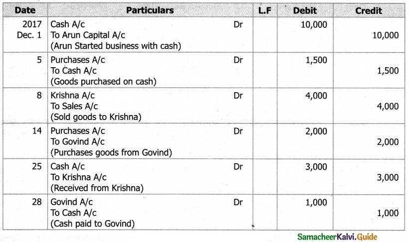 Samacheer Kalvi 11th Accountancy Guide Chapter 4 Ledger 38
