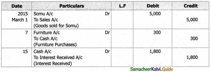 Samacheer Kalvi 11th Accountancy Guide Chapter 4 Ledger 4
