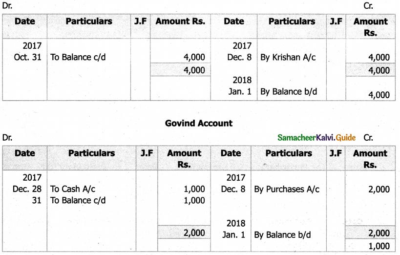 Samacheer Kalvi 11th Accountancy Guide Chapter 4 Ledger 41