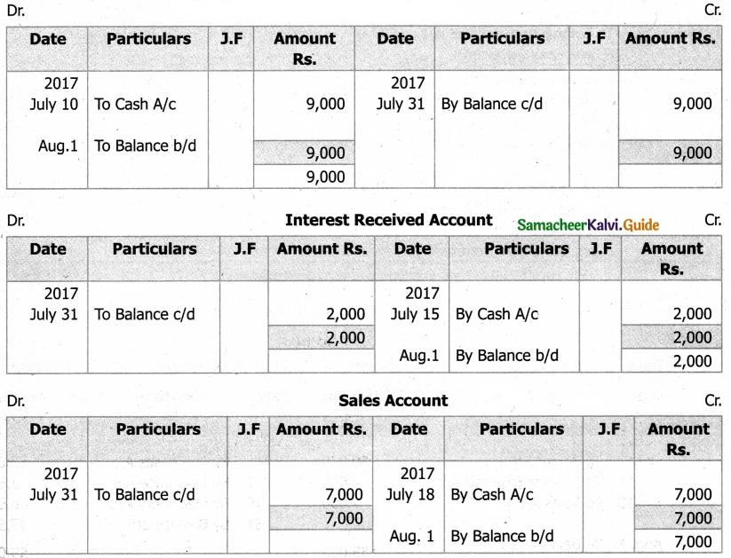 Samacheer Kalvi 11th Accountancy Guide Chapter 4 Ledger 47