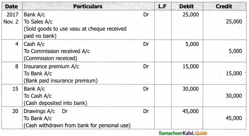 Samacheer Kalvi 11th Accountancy Guide Chapter 4 Ledger 48
