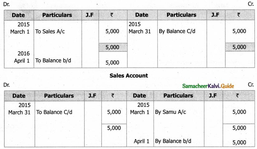 Samacheer Kalvi 11th Accountancy Guide Chapter 4 Ledger 5