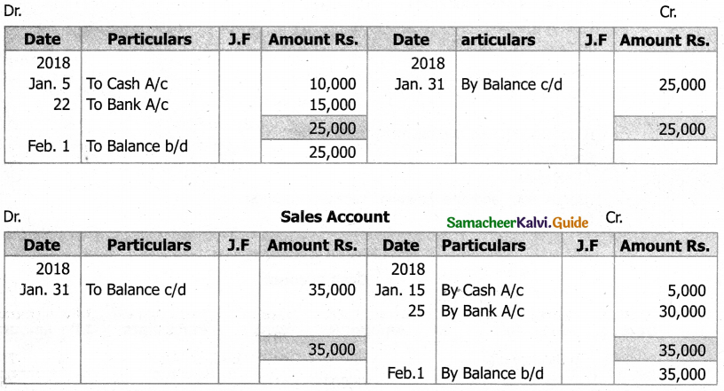 Samacheer Kalvi 11th Accountancy Guide Chapter 4 Ledger 67