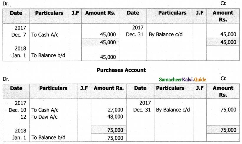Samacheer Kalvi 11th Accountancy Guide Chapter 4 Ledger 70