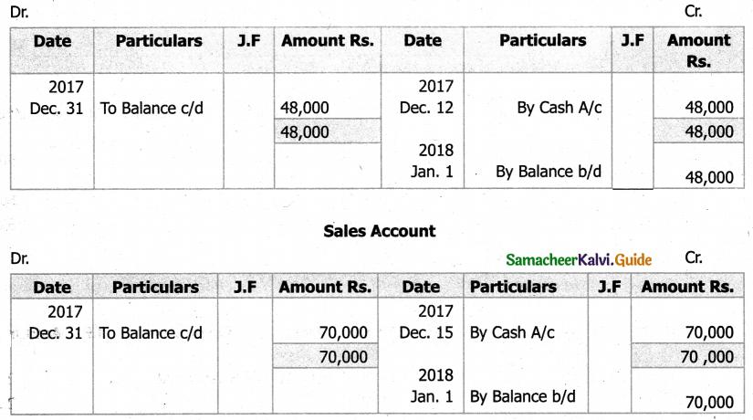 Samacheer Kalvi 11th Accountancy Guide Chapter 4 Ledger 71