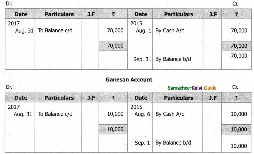 Samacheer Kalvi 11th Accountancy Guide Chapter 4 Ledger 8