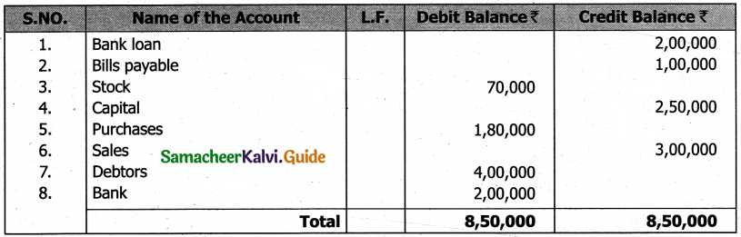 Samacheer Kalvi 11th Accountancy Guide Chapter 5 Trial Balance 6