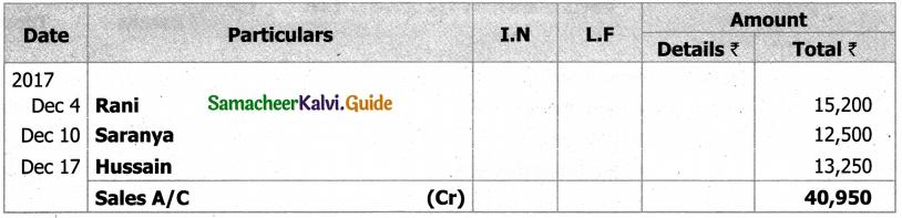 Samacheer Kalvi 11th Accountancy Guide Chapter 6 Subsidiary Books – I 10