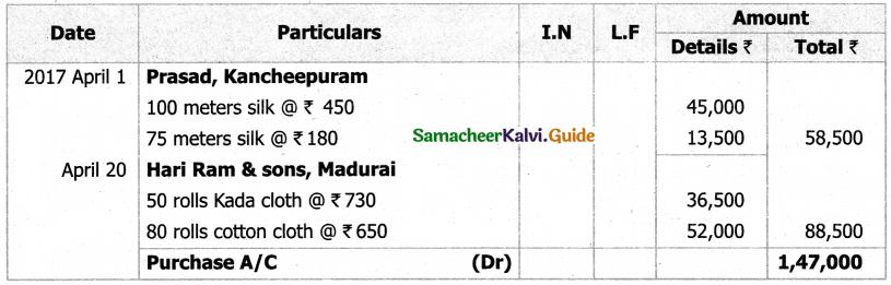 Samacheer Kalvi 11th Accountancy Guide Chapter 6 Subsidiary Books – I 12
