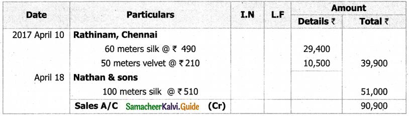 Samacheer Kalvi 11th Accountancy Guide Chapter 6 Subsidiary Books – I 13