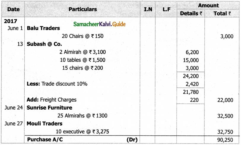 Samacheer Kalvi 11th Accountancy Guide Chapter 6 Subsidiary Books – I 15