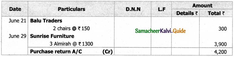 Samacheer Kalvi 11th Accountancy Guide Chapter 6 Subsidiary Books – I 16
