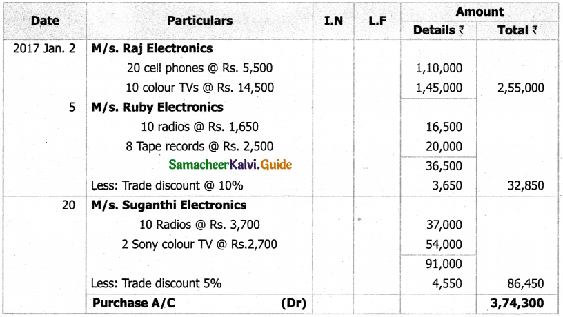 Samacheer Kalvi 11th Accountancy Guide Chapter 6 Subsidiary Books – I 24